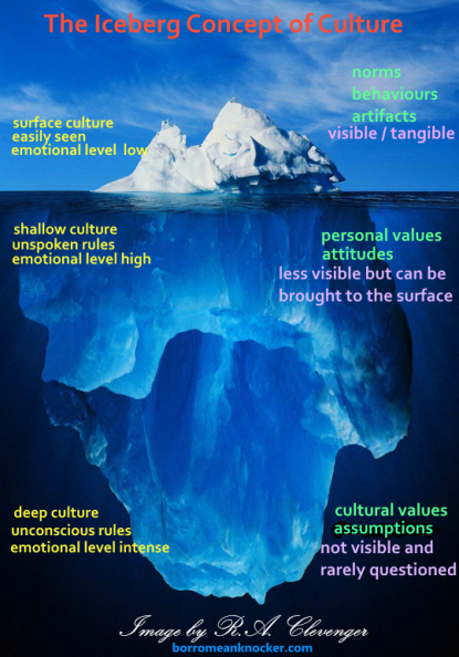 iceberg culture.png